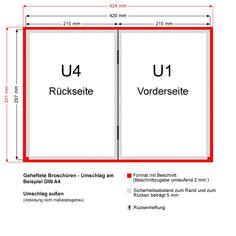 Geheftete Broschüren - Umschlag am Beispiel A4