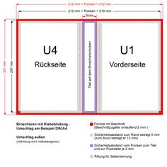 Broschüren mit Klebebindung - Umschlag am Beispiel A4